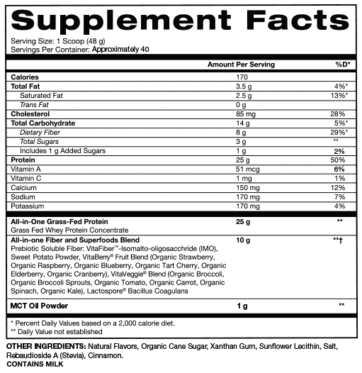 Nutrition Facts For RSP Nutrition TrueFit 12 Pack