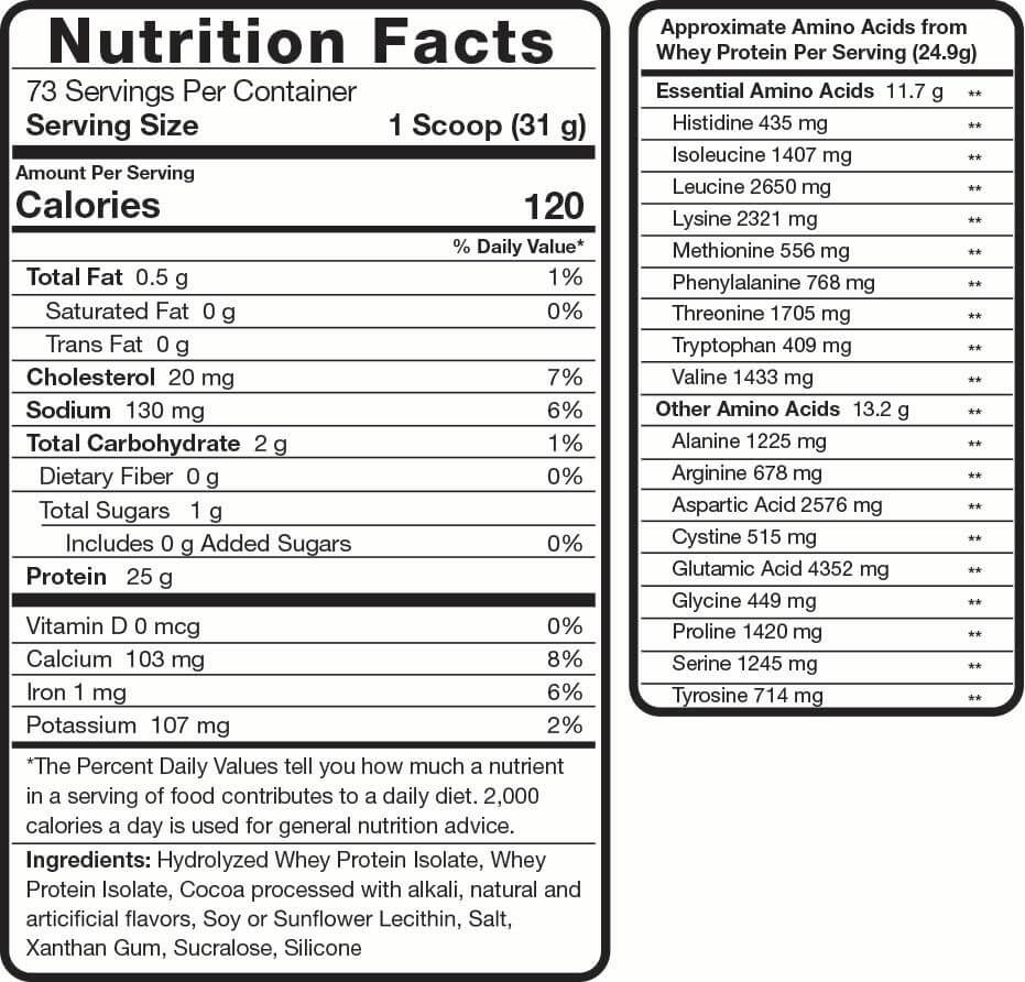 Nutrition Facts For RSP Nutrition Isolean Whey 5lb