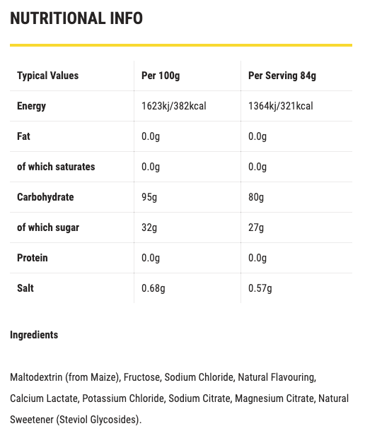Nutrition Facts For SiS Beta Fuel 12 x 84g