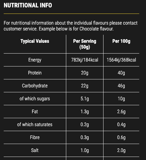 Nutrition Facts For SiS Rapid Recovery Powder 1.6kg