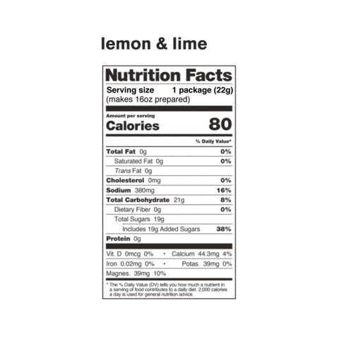 Nutrition Facts For SiS Go Electrolyte 1.6kg