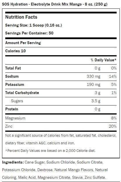 Nutrition Facts For SOS Hydration Mix 250g Tub