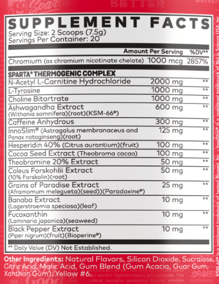 Nutrition Facts For Sparta Nutrition Shred Fat Burner