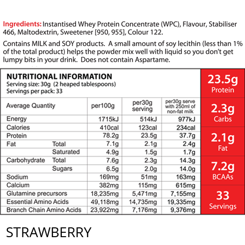 Nutrition Facts For Eat Me 100% Whey Protein 1kg