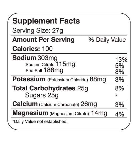 Nutrition Facts For Tailwind Endurance Fuel 810g