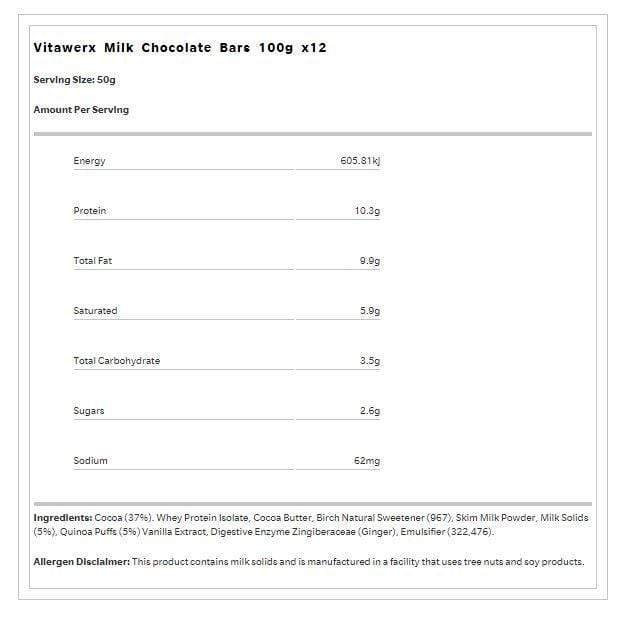 Nutrition Facts For Vitawerx Milk Choc Bar 100g 12 Box