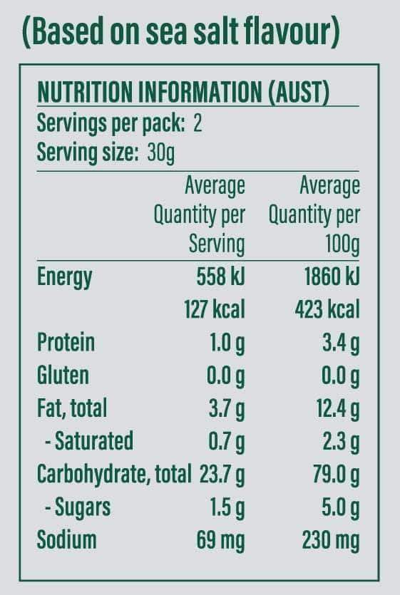 Nutrition Facts For x50 Cauliflour Chips