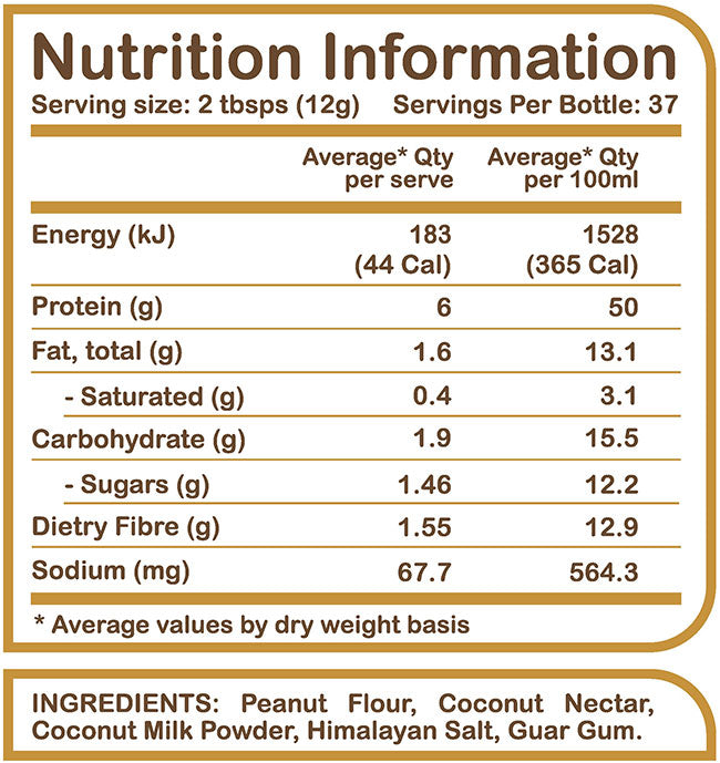 Nutrition Facts For Yum Naturals Peanut Butter Powder