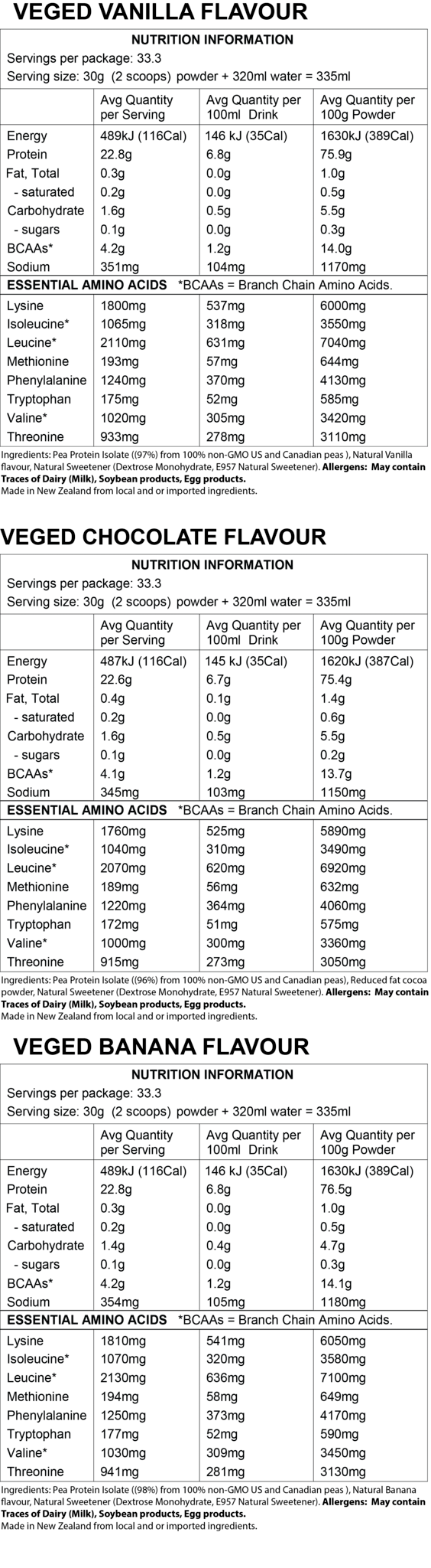 Nutrition Facts For Zealea Veged Vege Protein 1kg