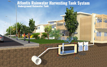 Load image into Gallery viewer, Atlantis Underground Tanks - Enter Energy & Water