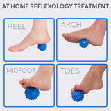 FootStar 2 Inch Acupressure Ball (Multi-Pack)