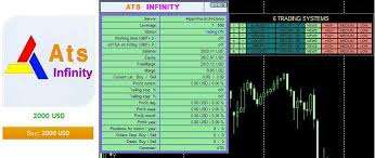 ATS Infinity - Forex EA Download