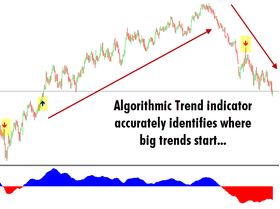 Algorithmic Megatrend - Forex EA Download