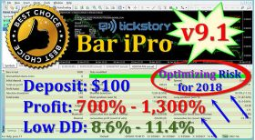 Bar Ipro v9.1 for MT4 11XXx - Forex EA Download