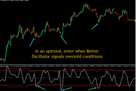 Better Oscillator Indicator - Forex EA Download