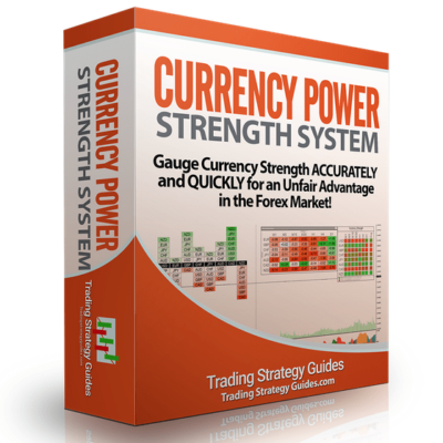 CURRENCY POWER STRENGTH SYSTEM