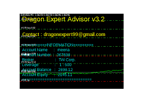 Dragon Expert - Forex EA Download