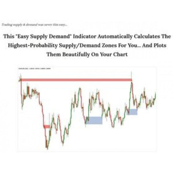 Easy Supply Demand - Forex EA Download