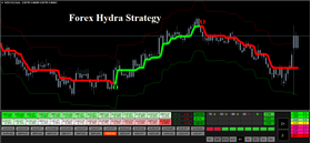 Forex Hydra Strategy - Forex EA Download
