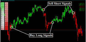 Forex Alozard Strategy - Forex EA Download