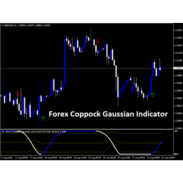 Forex Coppock Gaussian - Forex EA Download