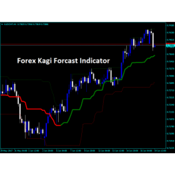 Forex Kagi Forcast Indicator - Forex EA Download
