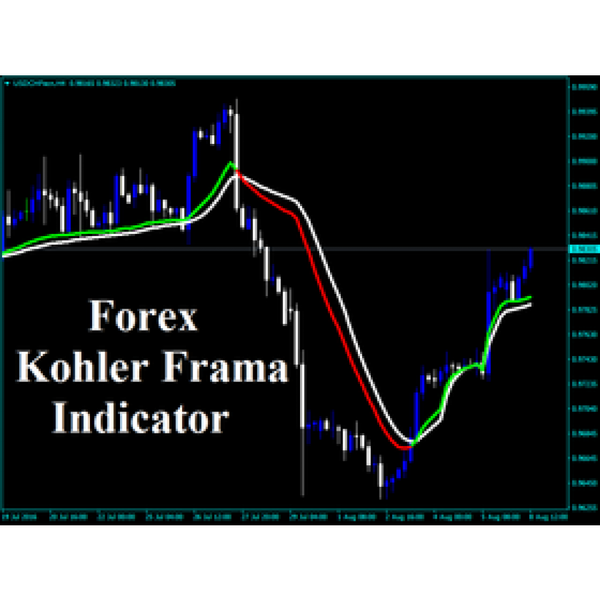 Forex Kohler Frama Indicator - Forex EA Download