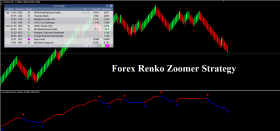 Forex Renko Zoomer - Forex EA Download