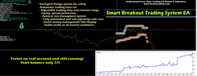 Forex Smart BreakOut Hedge - Forex EA Download