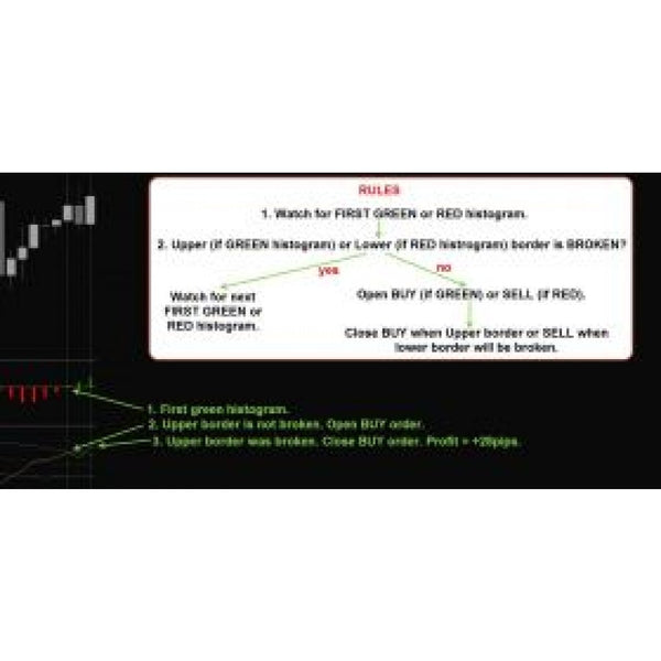Forex Suitable System - Forex EA Download