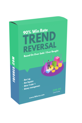 Forex Trading and MT4 Binary Options Best Trend Reversal OSOB