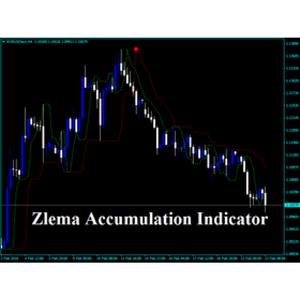 Forex Zlema Accumulation - Forex EA Download