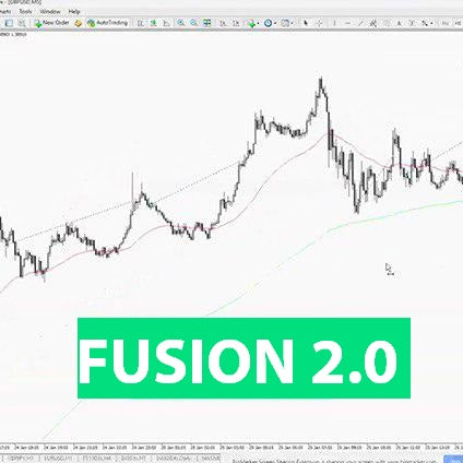 Fusion Expert Advisor (Latest Version 2.0) - Forex EA Download