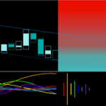 Holographic System v4.0 (Capsule Charts Edition) - Forex EA Download
