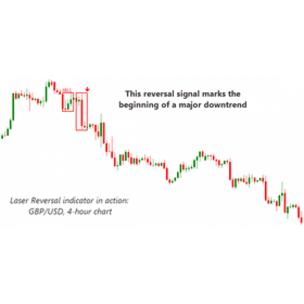 Laser Reversal Indicator incl. Total Currency Trader - Forex EA Download