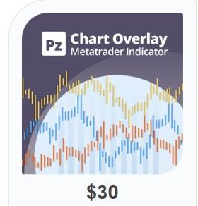 PZ ChartOverlay - Forex EA Download