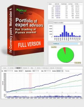 Portfolio of Expert Advisors (automated month trading, 14 cur pairs) - Forex EA Download