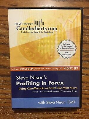 Profiting in Forex By Steve Nison - Forex EA Download