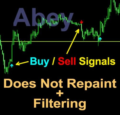 Super Arrow Signals Indicator with BUY/SELL Alerts