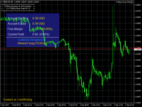 Th3Eng Forex Chief - Forex EA Download