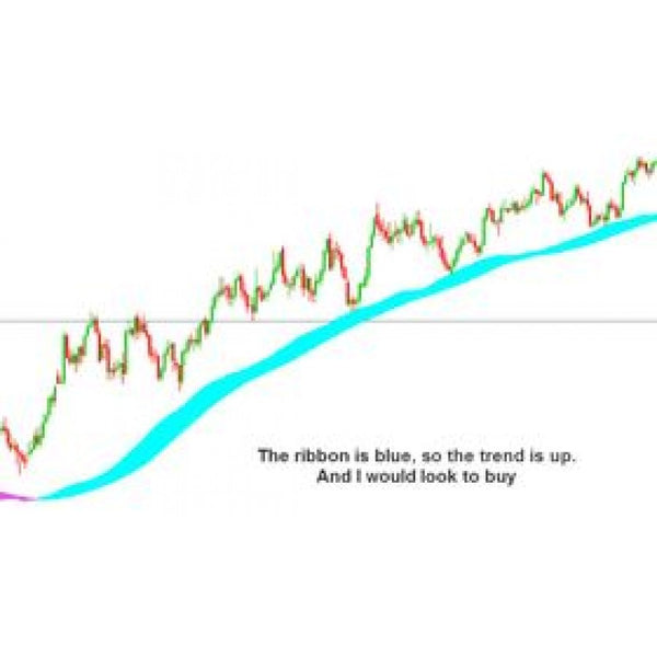Trigger Zones - Forex EA Download