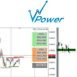 V-Power Day Trading System EA - Forex EA Download