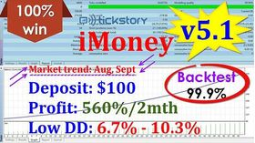 iMoney v5.1 - Forex EA Download