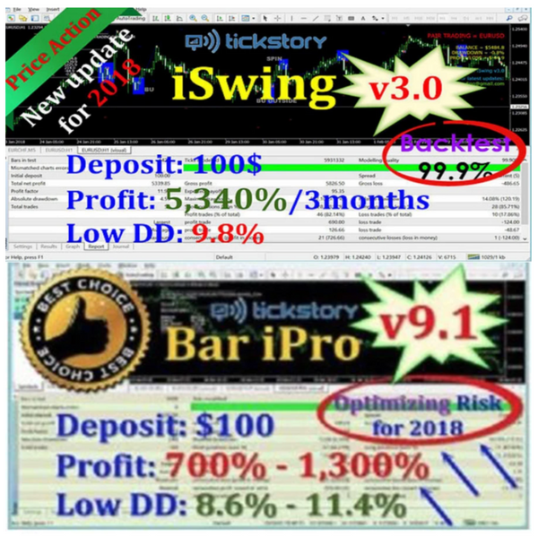 iSwing 3.0(Unlimited Version) + BAR IPRO V9.1(UNLIMITED VERSION) - Forex EA Download