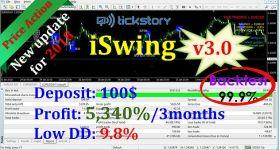 iSwing 3.0 for MT4 build 11xx - Forex EA Download