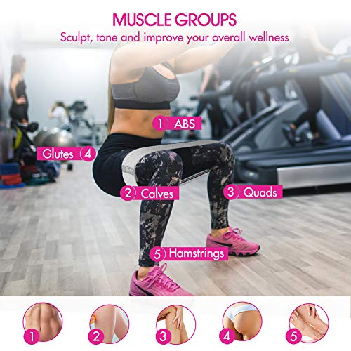 Resistance Workout Bands for Legs and Butt