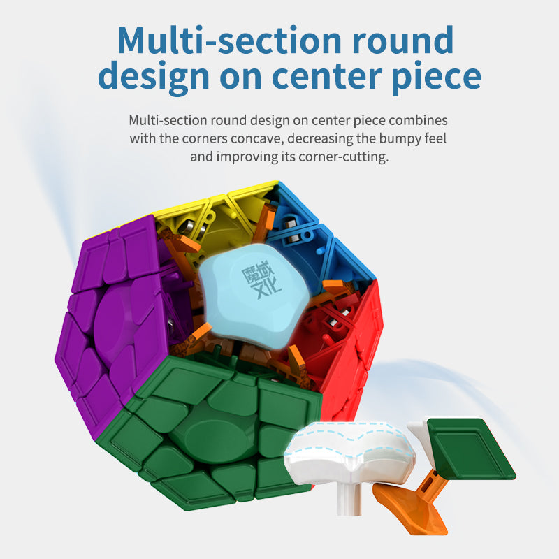 moyu aohun wrm megaminx center piece design