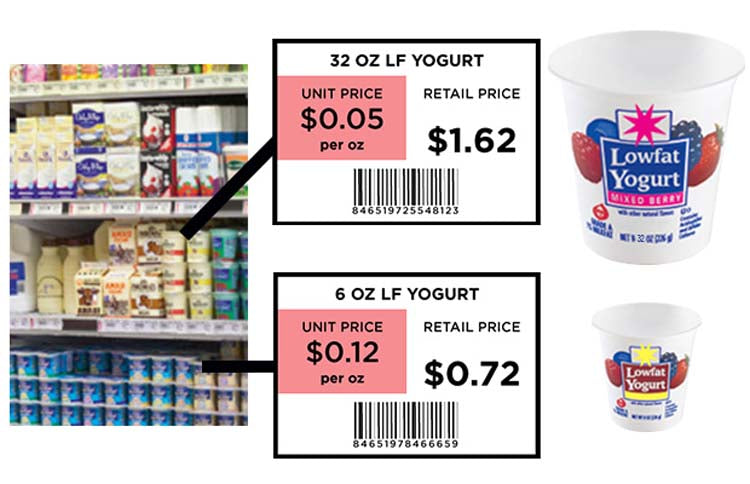 Image of grocery store price tags