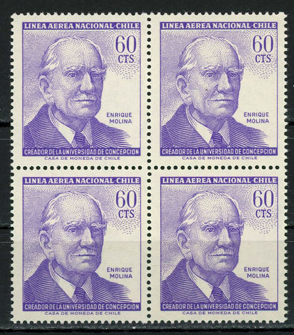 Enrique Molina Creador de la Univ. de Concepcion Block of 4 Stamps MNH