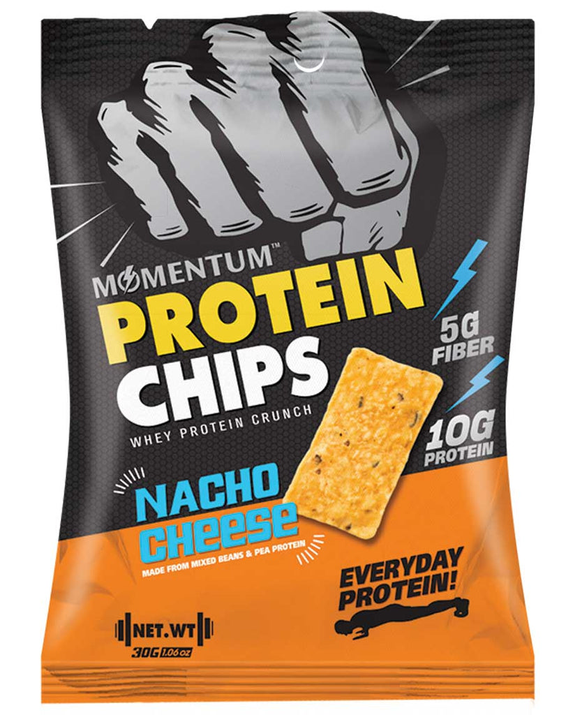 Protein Chips by Momentum